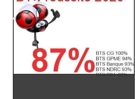 BTS resultats 2020